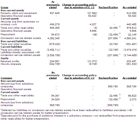 accounting balance sheet example. Company#39;s alance sheet as